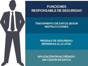 responsable-seguridad-principales-funciones